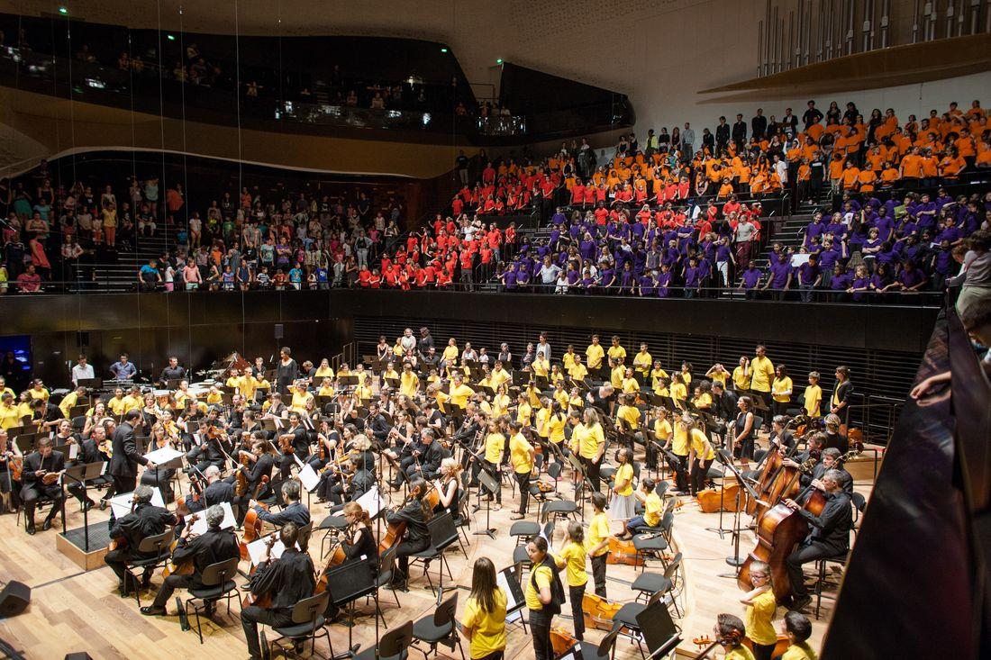 Concerts à la Cité de la musique et Philharmonie de Paris